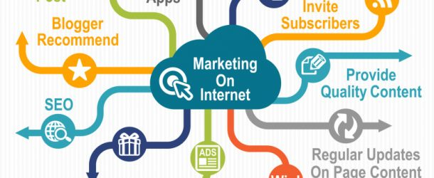 Need for Creating an internet business Marketing Strategy