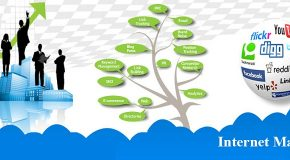 Kinds of Internet Marketing Services